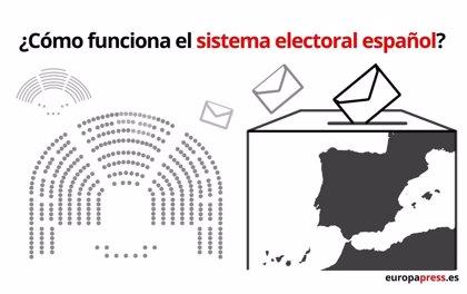 Elecciones Cataluña 2021: ¿Cómo funciona el sistema electoral español?