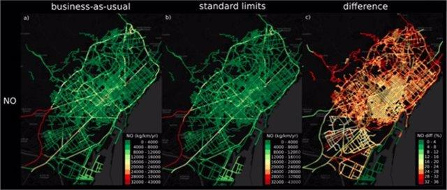 Modelización de la calidad del aire en las calles de Barcelona