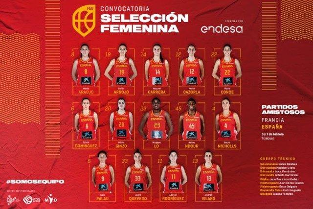 Convocatoria de la selección española