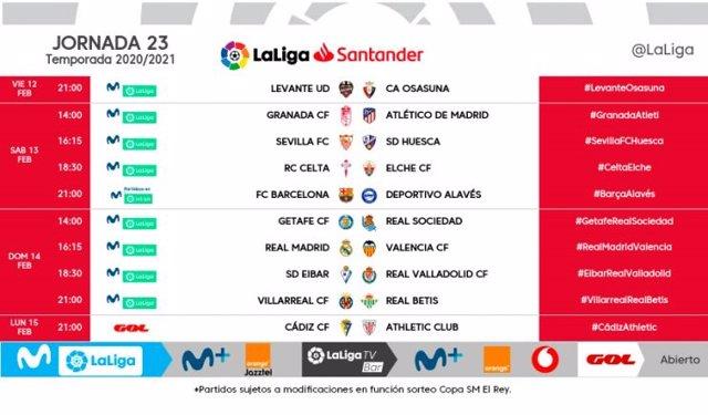Horarios de la jornada 23 en la Liga Santander