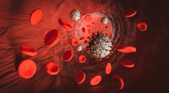 Sangre y coronavirus. Covid-19