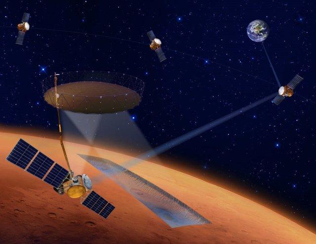 Esta ilustración artística muestra cuatro orbitadores como parte del concepto de misión International Mars Ice Mapper (I-MIM). Abajo ya la izquierda, un orbitador pasa por encima de la superficie marciana, detectando hielo de agua enterrado.