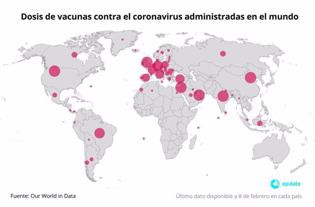 Dosis de vacunas contra el coronavirus administradas en el mundo