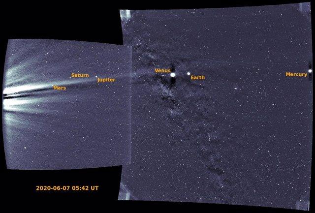 Parker Solar Probe se estaba acercando al Sol el 7 de junio de 2020, cuando su generador de imágenes de campo amplio para Solar PRobe (WISPR) capturó los planetas Mercurio, Venus, Tierra, Marte, Júpiter y Saturno en su campo de visión.