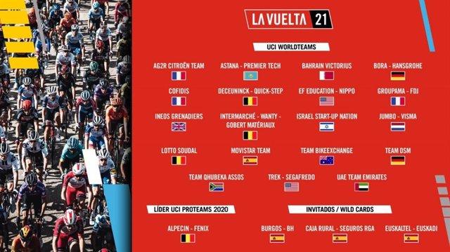 Equipos participantes en La Vuelta a España 2021, 76ª edición de la ronda española que partirá de Burgos y llegará a Santiago de Compostela, y se disputará entre el 14 de agosto y el 5 de septiembre