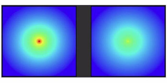 La ilustración de la izquierda indica que la distribución de materia oscura se vuelve más densa en el centro de la galaxia,  como lo encontró este estudio, mientras que la de la derecha muestra una distribución menos densa de la materia oscura según SIDM