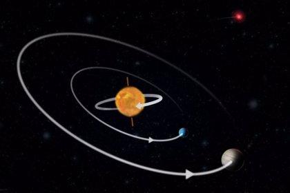 Dos planetas se mueven al revés en un sistema de doble estrella