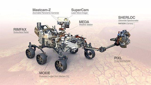 MEDA y Supercam, instrumentos con marca España del rover Perseverance