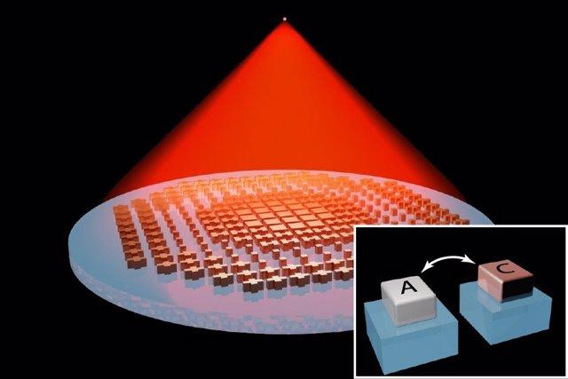 Un nuevo metalens fabricado por el MIT cambia el enfoque sin inclinarse, desplazarse o moverse de otra manera. El diseño puede permitir lentes de zoom en miniatura para drones, teléfonos celulares o gafas de visión nocturna.