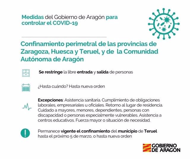 El Gobierno de Aragón relaja medidas, pero las tres provincias seguirán confinadas.