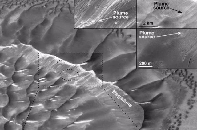 Actividad estacional detectada en la duna gigante del cráter Russell de Marte
