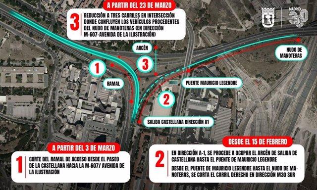 Plano descriptivo del corte del ramal desde Castellana hacia la M-607/avenida de la Ilustración