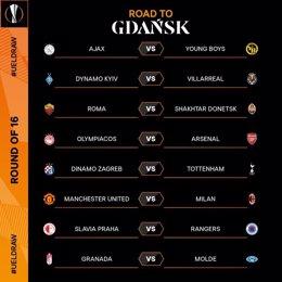 Eliminatorias de octavos de final de la Liga Europa