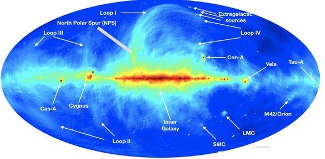 Una imagen de la Vía Láctea vista en longitudes de onda de radio y que muestra el prominente espolón polar norte, el bucle 1 más grande y otras características.