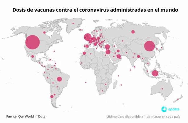 Dosis de vacunas contra el coronavirus administradas en cada país