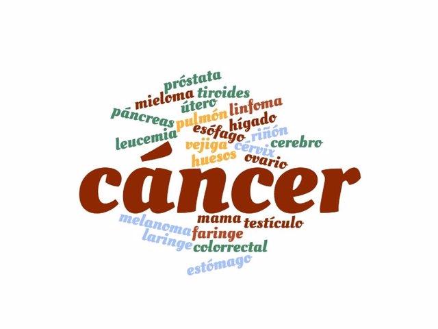 Archivo - Cartel del cáncer