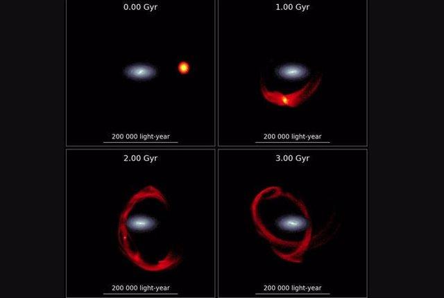 El proceso simulado del progenitor de Cetus Stream fusionándose con la Vía Láctea.