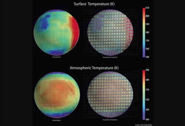 El espectrómetro de infrarrojos Emirates Mars (EMIRS) mide la energía térmica infrarroja emitida desde la superficie de Marte (fila superior) y su interacción con la atmósfera marciana (fila inferior).