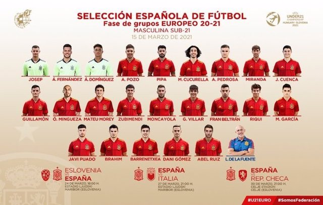 Mingueza, Morey y Domínguez y el regreso de Ruiz, novedades en la lista de la Sub-21