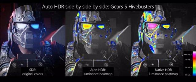 Mapa de calor de iluminancia. Muestra la diferencia entra la calidad SDR, Auto HDR y HDR nativa