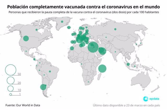 Personas que recibieron la pauta completa de la vacuna contra el coronavirus (dos dosis) por cada 100 habitantes
