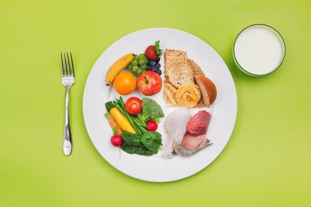 El plato de Harvard. Proporciones saludables de la comida.
