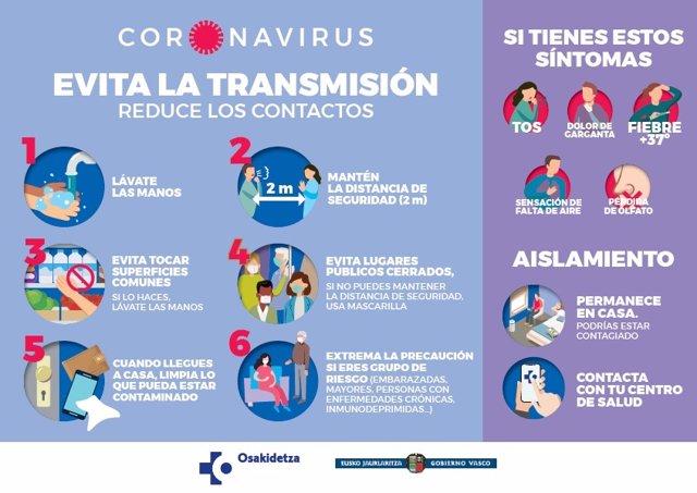 Archivo - Cartel con recomendaciones para frenar el coronavirus.