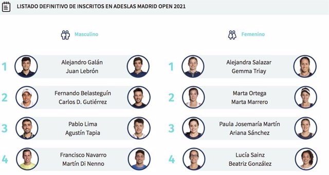 Cartel de parejas inscritas para el Adeslas Madrid Open 2021, primer torneo del año del World Padel Tour (WPT)