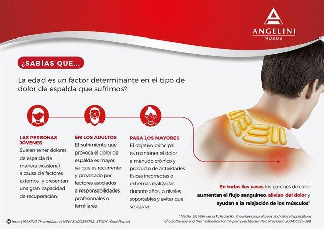 La edad como factor determinante en el tipo de dolor de espalda