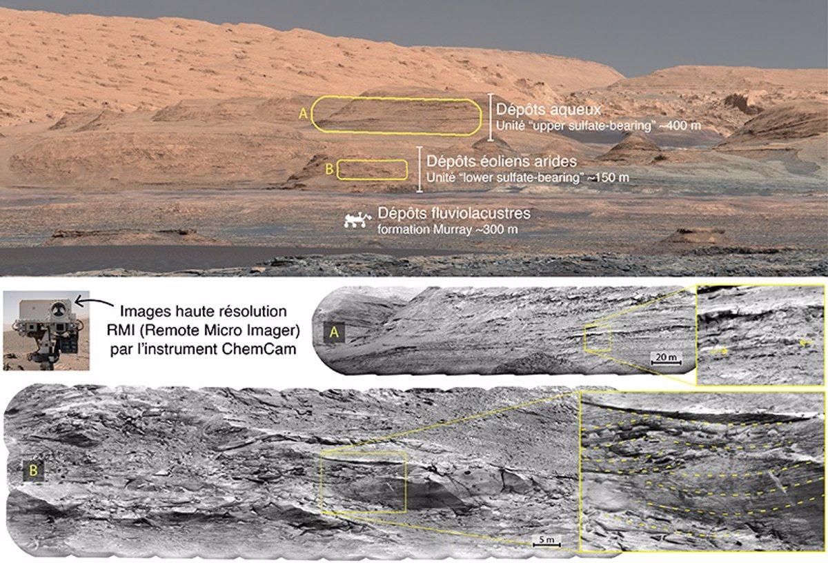 Marte no se secó de una sola vez
