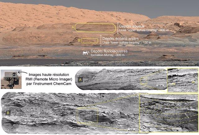 Vista de las colinas marcianas en las estribaciones del monte Sharp que muestra el terreno que pronto será explorado por el rover Curiosity y los entornos antiguos en los que se formaron.