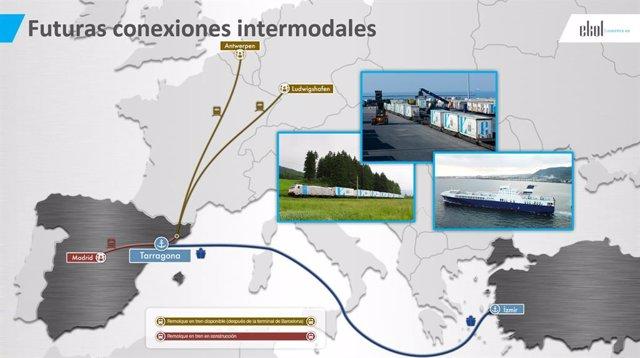 Noves rutes lligades a la línia RoRo a Turquia del Port de Tarragona.