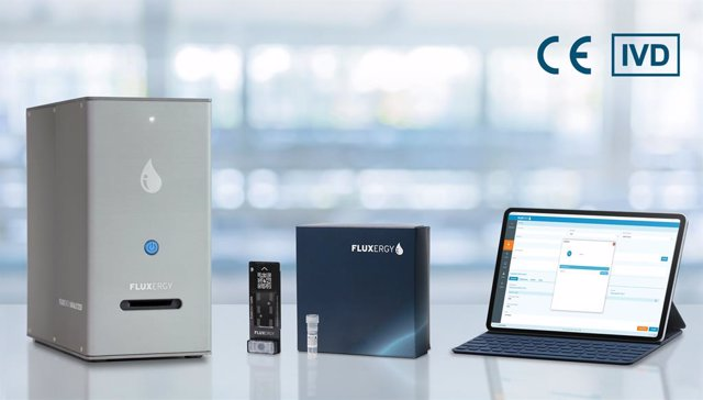 The Fluxergy Diagnostic System: The Fluxergy Analyzer, which conducts the testing; the Fluxergy Card, a single-use test cartridge and its reagents; and the FluxergyWorks software, to manage the test data.