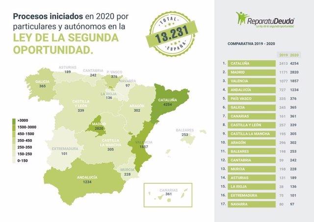 Mapa nacional de casos de la Ley de la Segunda Oportunidad en Es