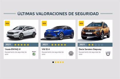 Los eléctricos Skoda Enyaq iV y Volkswagen ID.4 logran la máxima puntuación en los test de Euro NCAP