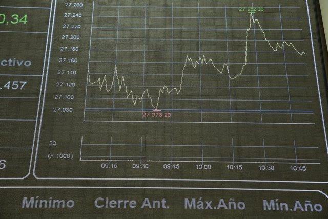 Archivo - Bolsa de Madrid, cotización, mercados, Ibex, empresas cotizadas