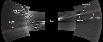 Primera vista completa del anillo de polvo orbital de Venus