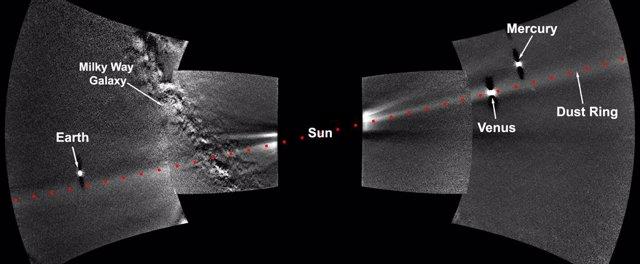 Imágenes combinadas del instrumento WISPR de Parker Solar Probe del anillo de polvo de Venus, que muestran a Mercurio, Venus, la Tierra y parte de la Vía Láctea. Las imágenes muestran que el anillo de polvo se alinea perfectamente con la órbita de Venus