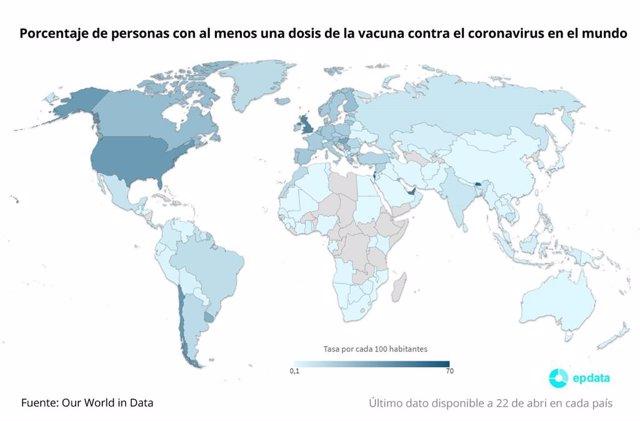 Población que ha recibido al menos una dosis de la vacuna del coronavirus en el mundo