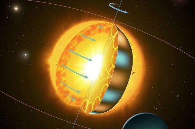 Las ondas sonoras atrapadas dentro de las estrellas hacen que oscilen a frecuencias particulares.