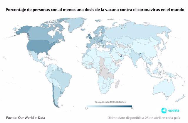Porcentaje de personas con al menos una dosis de la vacuna contra el coronavirus en el mundo