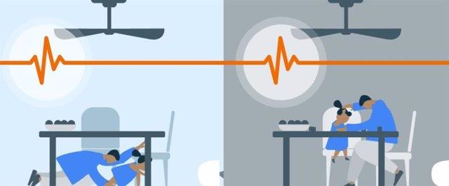 Sistema de detección y alerta de terremotos
