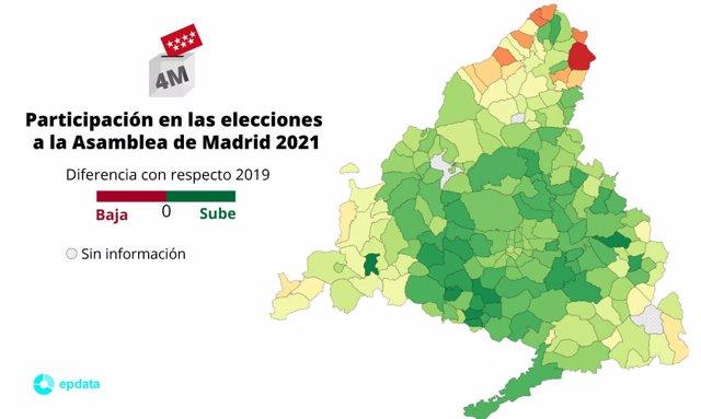 Mapa de municipio en donde sube y baja la participación a las 19.00 en las elecciones a la Comunidad de Madrid