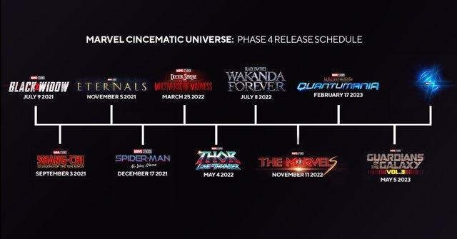 Fecha de estreno de las películas de la Fase 4 de Marvel Studios