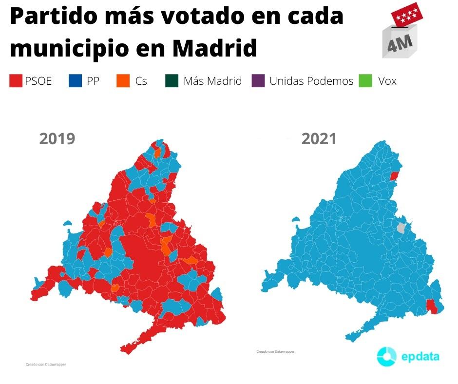 Ganadores en cada uno de los municipios en las elecciones de la Comunidad de Madrid