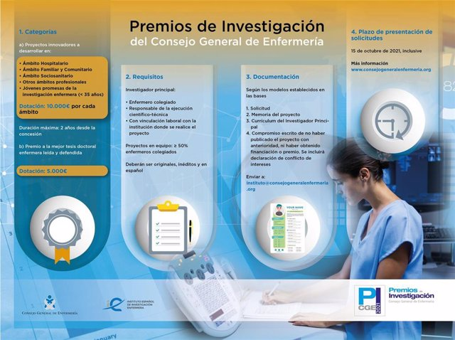 Infografía de los Premios de Investigación del Consejo General de Enfermería
