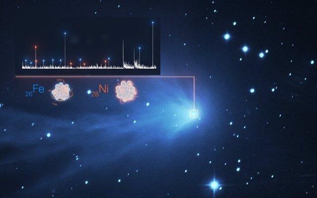 Detección de metales pesados en la atmósfera del cometa C/2016 R2
