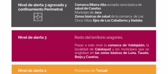 Sanidad desconfina Calatayud, Valdejalón y las zonas de salud de Luna, Tauste, Borja y Casetas.