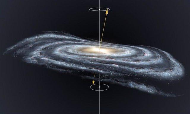Representación gráfica del alabeo del disco de la Vía Láctea precesando.