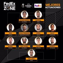 Once de la UEFA FedEx Zone de la Europa League 2020-21